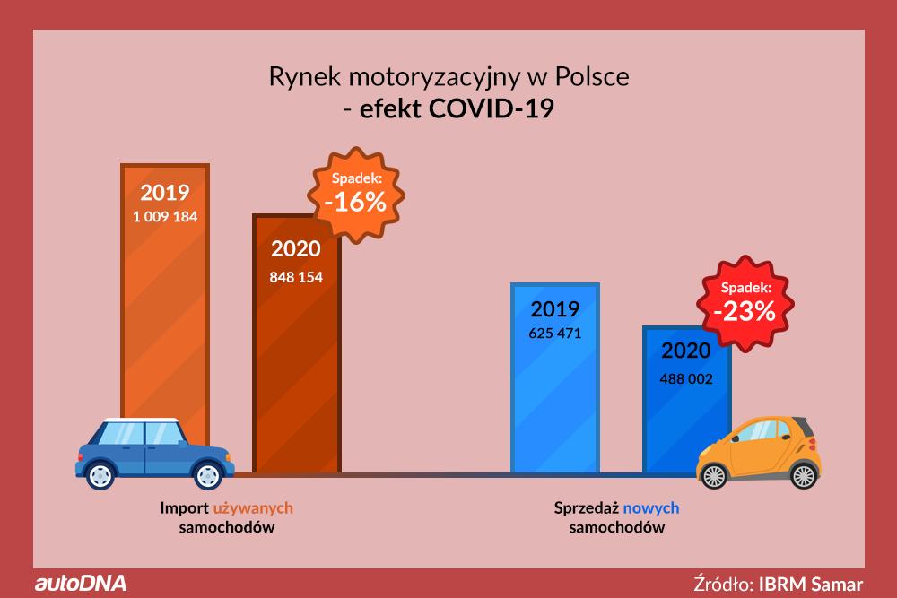 Rok 2020 w cieniu koronawirusa