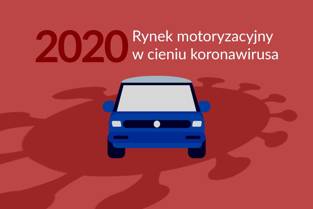 Rynek moto 2020 a koronawirus